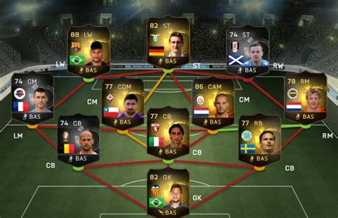 FIFA Ultimate Team   Equipo de la Semana   28 de enero