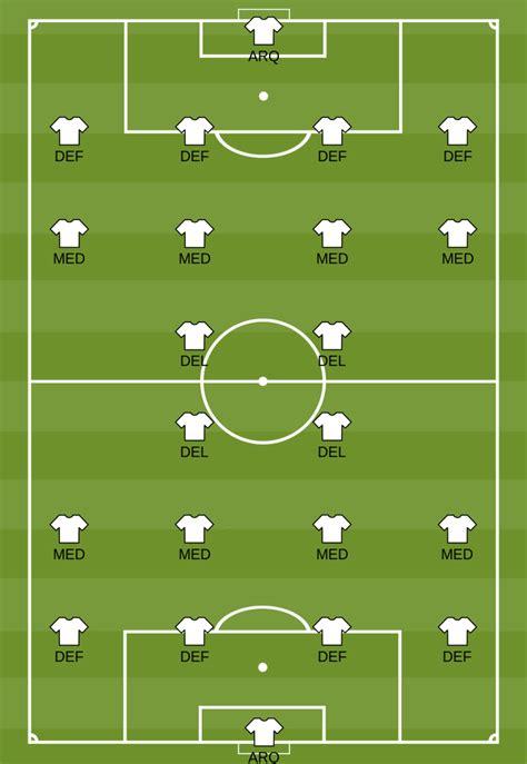 File:Cancha de fútbol.svg   Wikimedia Commons