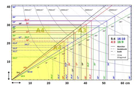 File:LCD screen sizes.svg   Wikipedia