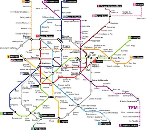 File:Madrid Metro 1995 1998.svg   Wikimedia Commons