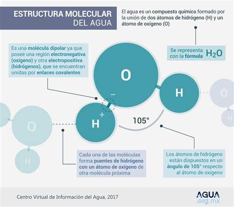 File:Que es Estructura molecular del agua.jpg   Wikimedia ...