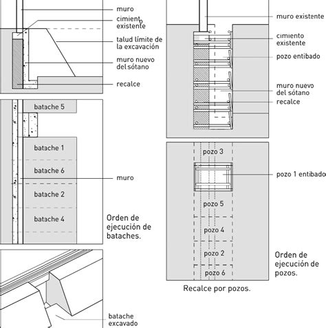File:Recalce por bataches.png   Wikimedia Commons