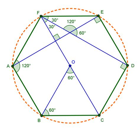 File:Regular hexagon angles.png