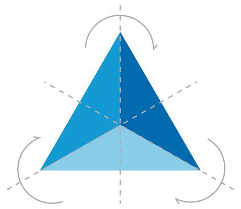File:Simetria rotacion.svg   Wikipedia