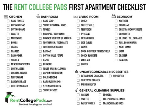 First Apartment Checklist For New Renters | Rent College Pads