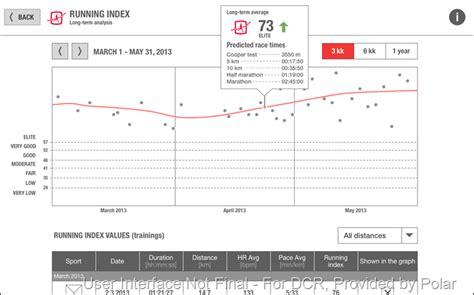 First look at Polar's new V800 GPS triathlon watch | DC ...