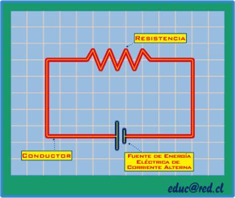 FISICA BONJOVI: Circuitos eléctricos