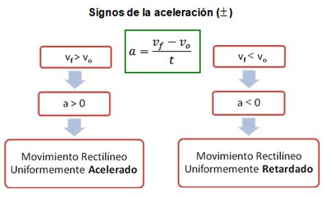 Física: FÍSICA 4TO AÑO