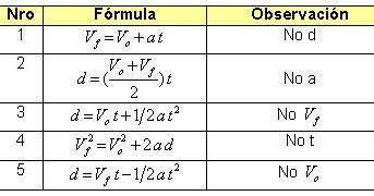 Física Segundo Secundaria: Movimiento Rectilíneo ...