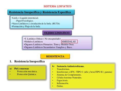 Fisiologia SISTEMA LINFATICO