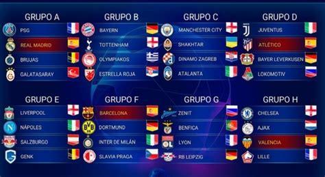 Fixture Champions League 2019 2020 | Fase de grupos