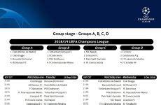 Fixture y Calendario de partidos de la UEFA Champions ...