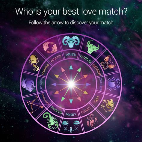 Follow the arrow from your horoscope sign to find your ...