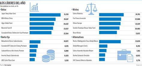 Fondos de inversión con recorrido al alza