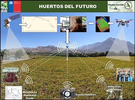 FONTAGRO y el INIA de Chile lanzaron el primer taller ...