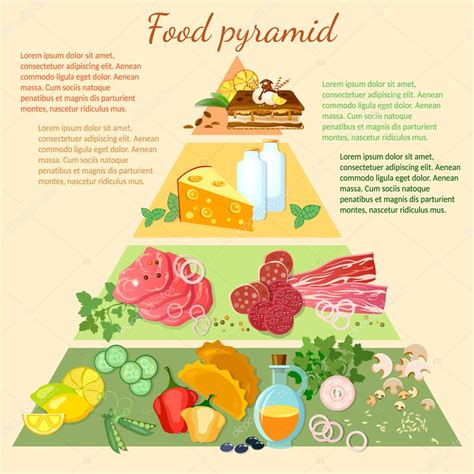 Food pyramid infographic healthy eating — Stock Vector ...