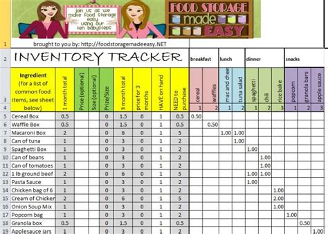 Food Storage Inventory Spreadsheets You Can Download For ...