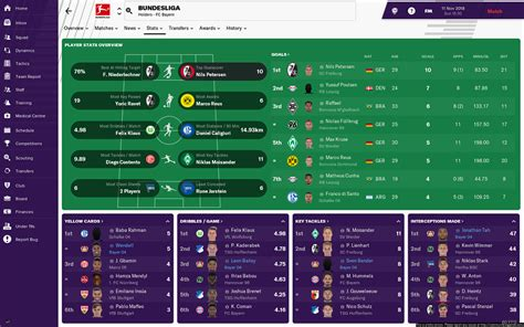 Football Manager: Run your club, your way  | FM20