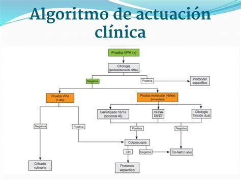 Formacion Centro Salud Jodar: Guía de cribado del cáncer ...