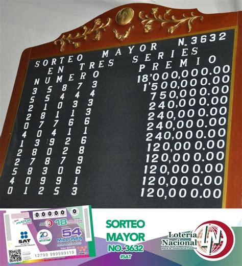 Formal Prision – Resultados de la Lotería Nacional del ...