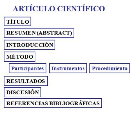 Formato IMRD de un artículo científico   Download ...