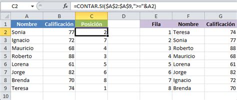 Fórmula para ordenar datos en Excel   Excel Total