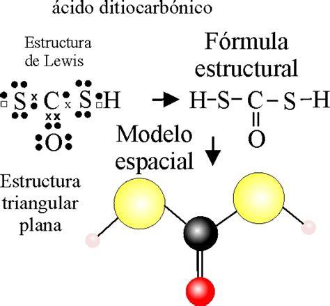 Formulación estructural inorgánica