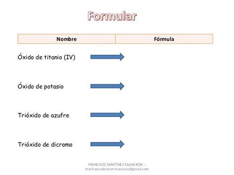Formulación inorgánica  3/11 : ejemplos de óxidos