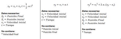 Fórmulas de Movimiento Rectilíneo Uniformemente Acelerado ...