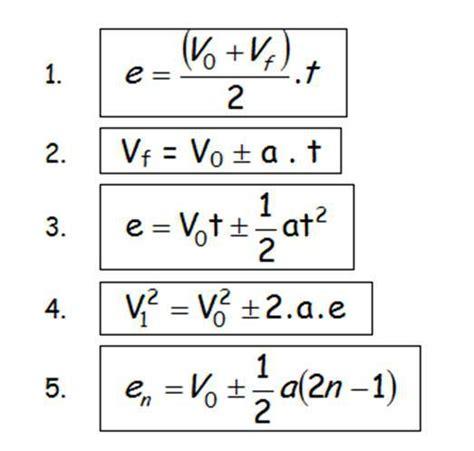 formulas de mru y mruv despejadas porfavorrr   Brainly.lat