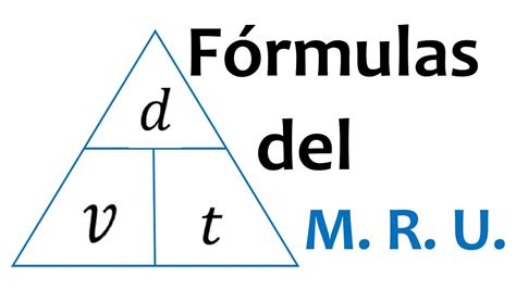 Fórmulas del Movimiento Rectilíneo Uniforme  MRU    YouTube