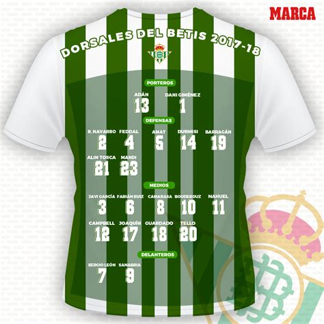 Foros de LigaPro Manager   Ver Tema   Post Oficial Real ...
