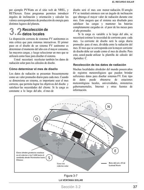 Fotovoltaica: Manual de diseño e instalación en 2019 ...