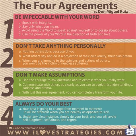 Four Agreements Free Download | FREE Poster] The Four ...