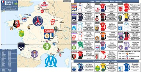 France: Ligue 1, Clubs in the 2008 09 Season  with 07/08 ...