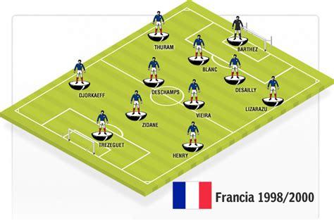 Francia  1998 2006 : Zidane y la Francia  multirracial ...