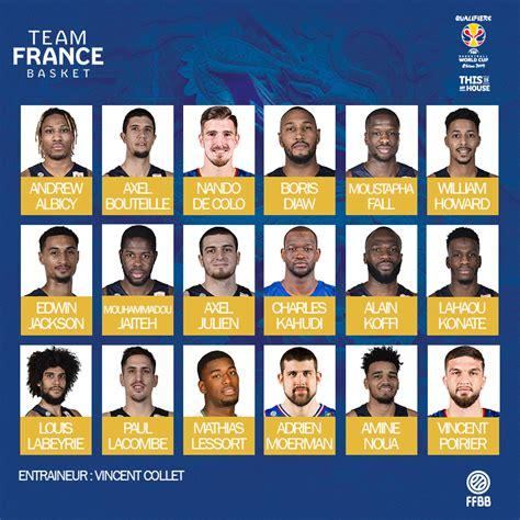 Francia da una lista de 18 jugadores para las Ventanas ...