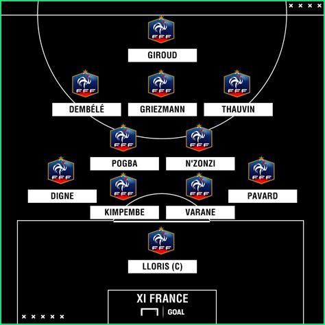 Francia vs. Islandia; cuándo es, sede, convocatoria y cómo ...