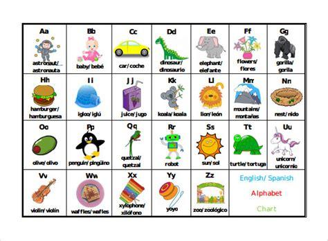 FREE 7+ Sample Spanish Alphabet Chart Templates in PDF ...