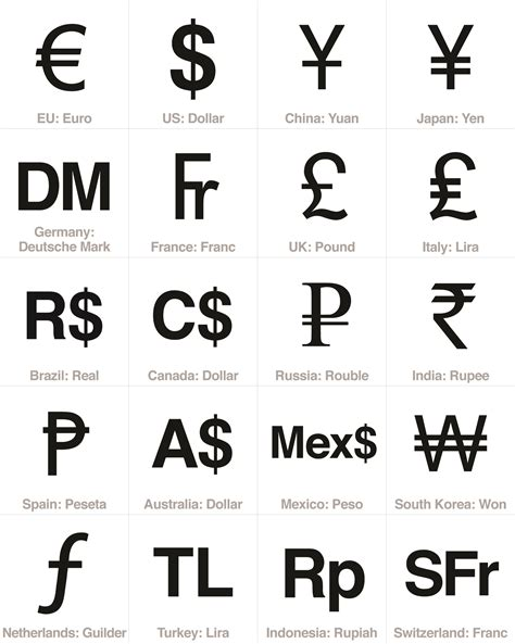 Free Currency Sign Download – Top 20 Economies | Signs ...