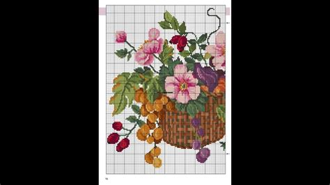 Free download free  for  cross stitch designs for wall ...