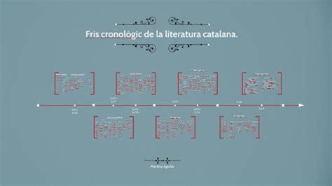 Fris cronològic de la literatura catalana. by Martina ...