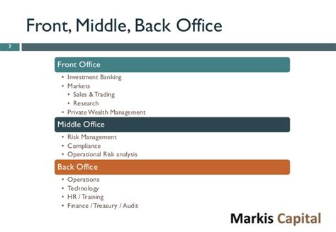 Front office operations in investment banking | Planet of ...