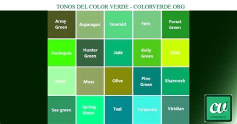 Fruit: Tonos De Color Verde