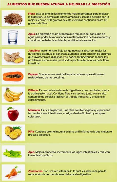 Frutas que generan hinchazón y gases   Blog de farmacia