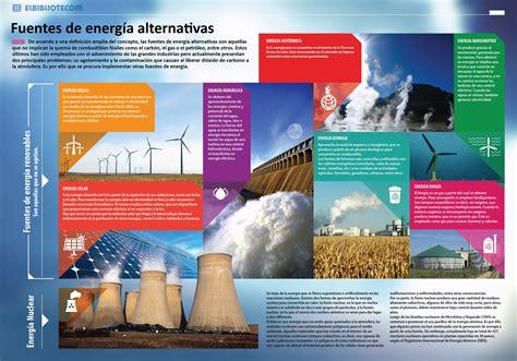 Fuente de energía alternativas en la actualidad | Energía ...