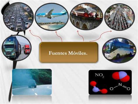 Fuentes de contaminación del aire ambiental