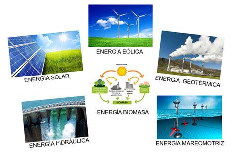 Fuentes de energía alternativa