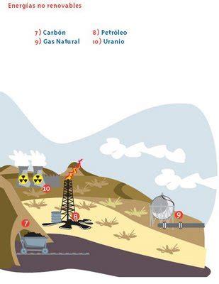FUENTES DE ENERGIA:   DULCESyPEGAJOSOS