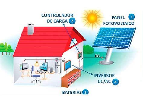 Fuentes de energía renovables: Energía solar   ElPopular.pe